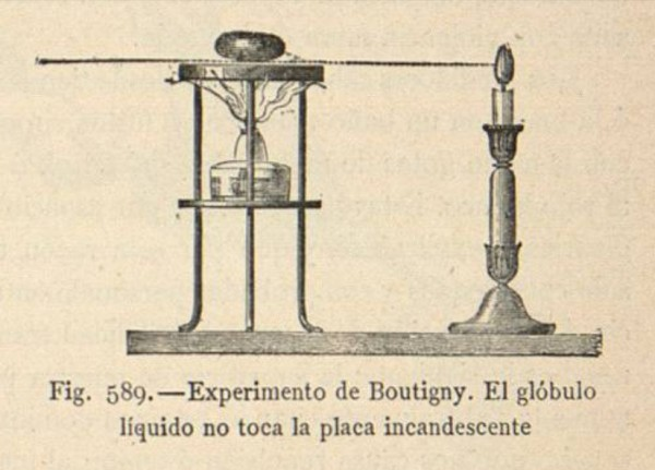 Experiment Boutigny