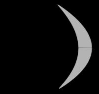 Calcul radi curvatura