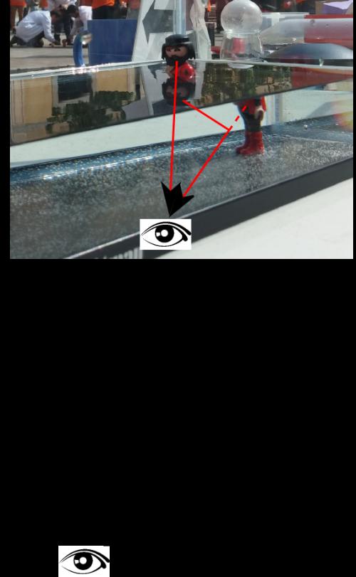 Esquema de raigs en una piscina