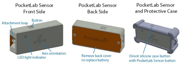 Pocketlab