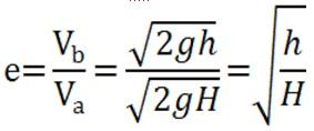 Coeficient de restitució en funció de l'altura