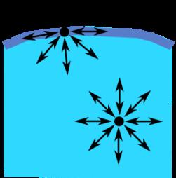 WassermoleküleInTröpfchen