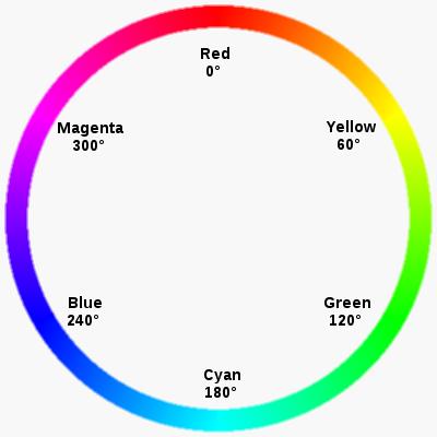 RGB_color_circle