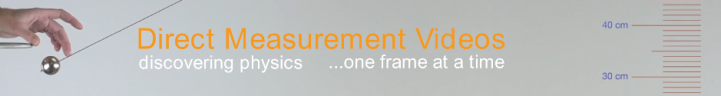 Direct mesurament video logo