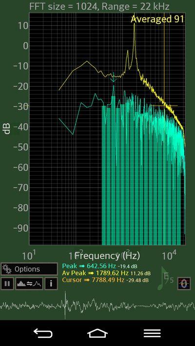 Spectrum Analiser 1 400