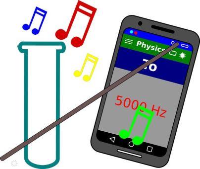 Velocitat del so 1600